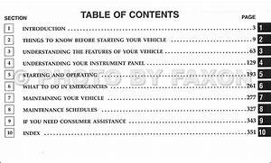 2006 Dodge Charger Owner U0026 39 S Manual Original