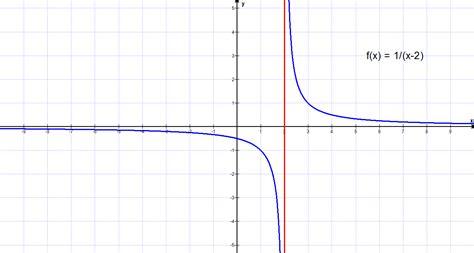 grenzwert berechnen folgen grenzwert von folgen