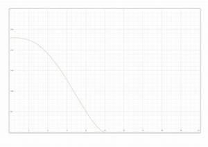 Scheitelwert Berechnen : effektivwert einer sinusschwingung berechnen geg ~ Themetempest.com Abrechnung