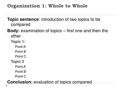 things intro template paragraph structure compare contrast