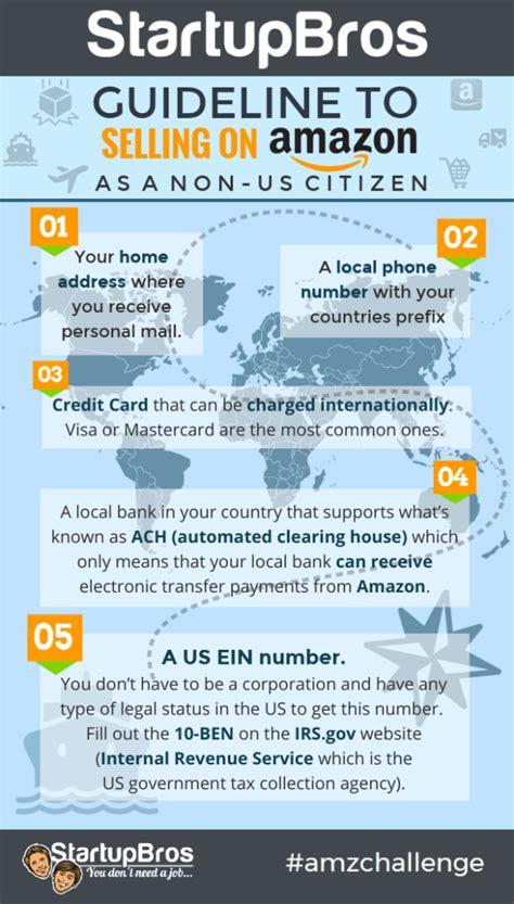 sell  amazon  ultimate step  step