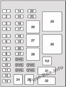 Fuse Box Diagram  U0026gt  Chevrolet Uplander  2005