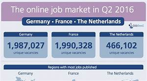 Online Jobs In Germany : the online job market in germany france and the netherlands ~ Kayakingforconservation.com Haus und Dekorationen