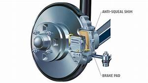 Toyota Genuine Parts  Brakes  Suspension And Steering