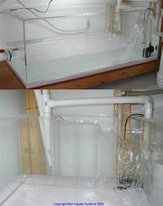 Sump Pump  Sump Pump Setup
