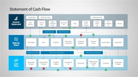 balance sheet powerpoint templates