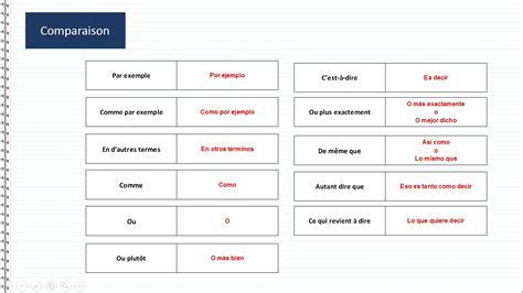 traduction chambre espagnol traduction en espagnol