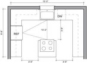 kitchen floor plans with islands kitchen floor plans sle kitchen layouts
