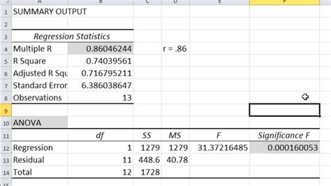 How To Calculate A Correlation (and Pvalue) In Microsoft Excel