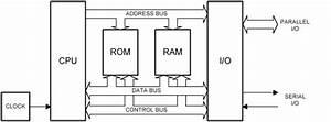 Microprocessor System