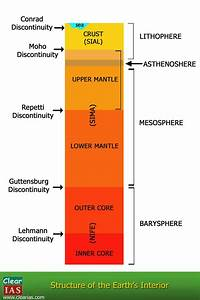 Interior Of The Earth  Crust  Mantle And Core