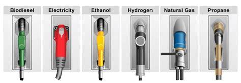 Альтернативные виды топлив для автомобильных двигателей — Мегаобучалка