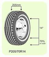 What Does Tire Size Mean >> Tire Sizes Tire Sizes And Dimensions