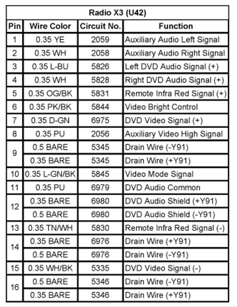 What The Wiring Diagram For Gmc Sierra Radio