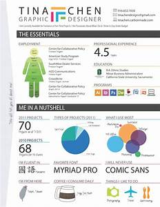 An infographic resume visually for Infographic resume