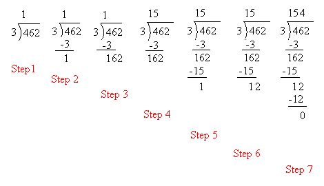 long division steps worksheet  oaklandeffect long division worksheets with steps download them and saveenlarge   dividing whole numbers