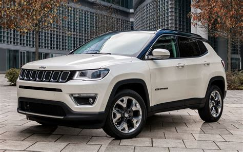 jeep compass limited eu wallpapers  hd images
