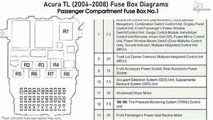 2014 Acura Mdx Fuse Box Diagram