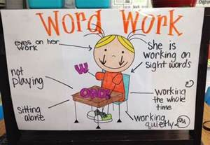 Daily 5 Word Work Anchor Chart