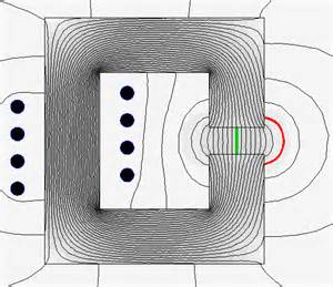 Magnetic Permeability of Air