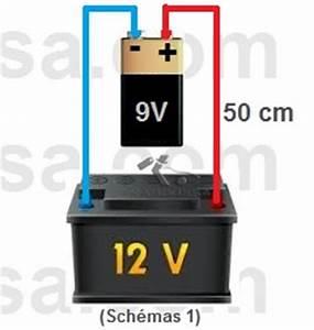 Comment Changer Batterie Voiture : comment changer la batterie sans perdre les donn es enregistr es dans votre voiture code ~ Medecine-chirurgie-esthetiques.com Avis de Voitures