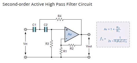 Operational Amplifier Design High Pass Filter