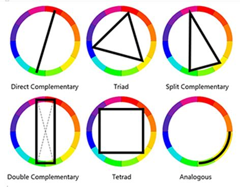 color theory definition basics examples
