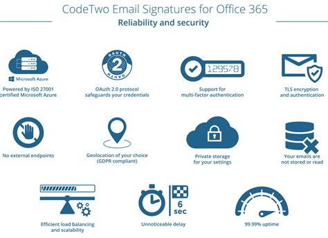 Office 365 Mail Pricing by Email Signatures For Office 365 Reviews And Pricing 2019