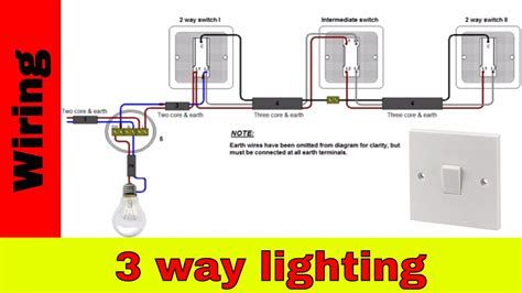 How Wire Way Lighting Circuit Youtube