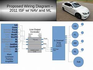 2011 Isf Amp Wiring Guide For Mark Levinson Amp
