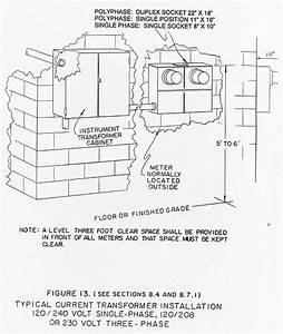 3 Phase Meter Base Wiring Diagram