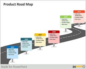 Roadmap Excel Template Product Roadmap Template Excel
