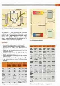 Heizung Leistung Berechnen : berechnung w rmer ckgewinnung l ftung klimaanlage und heizung zu hause ~ Themetempest.com Abrechnung