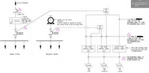 similiar one line diagram for propane keywords electrical schematic diagram symbols also auto crane wiring diagram