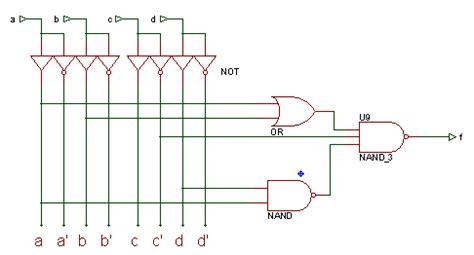 Digital Circuits Systems Sistemes
