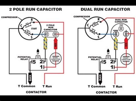 Start Capacitor Run Why Not Use