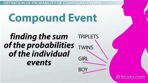 worksheet works compound events answers kidz activities