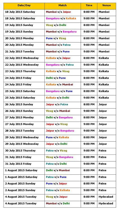 Pro Kabaddi 2017 Live Score Schedule Matches Teams Autos