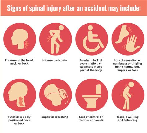 Signs Of Spinal Cord Injury After An Accident  Altizer Law. San Diego Trolley Security Hr Online Degrees. Business Schools In Dallas Site Security Plan. Dragon Naturally Speaking Requirements. Sunshine Village Ski Pass Cheap Data Loggers. Heartburn Pregnancy Relief Perm A Barrier Vps. Reliance Standard Life Insurance Co. Law Firms In Riverside Ca Directv Hd Problems. Advanced Statistics Course Online