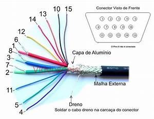 Ba U00fa Da Eletr U00f4nica  Pinagem Do Cabo Vga  Db15