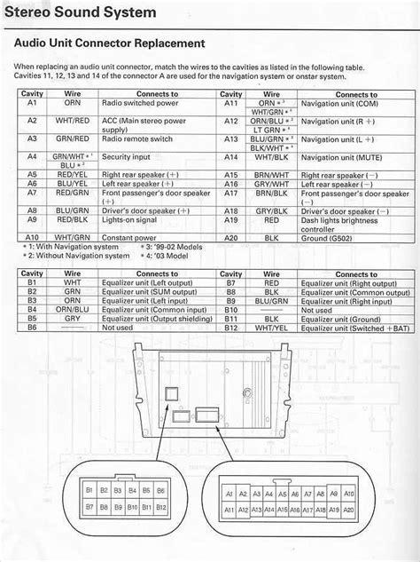 Acura Head Unit Pinout Diagram Pinoutguide