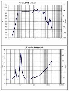 Crescendo Horn Ribbon Speaker Manual  U2013 Diy Hifi Supply