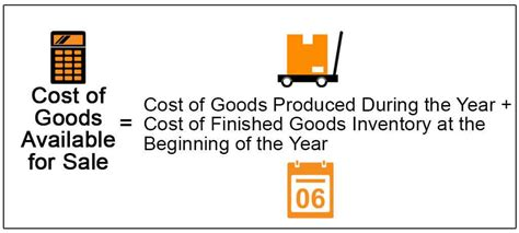 Cost of Goods Available for Sale (Formula, Calculation)