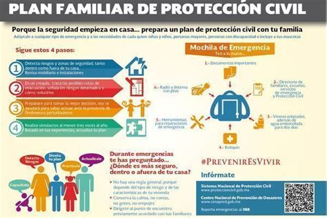 plan de emergencias familiar cursos protecion civil 2017