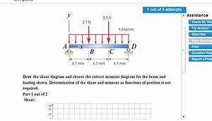 28 Select The Correct Shear Diagram For The Beam Figure 1