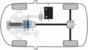 Bmw U2019s Iperformance Plug