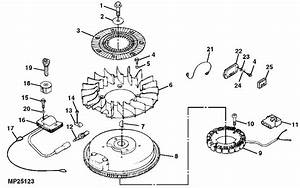 Wiring Diagram For Briggs And Stratton 15 Hp Engine