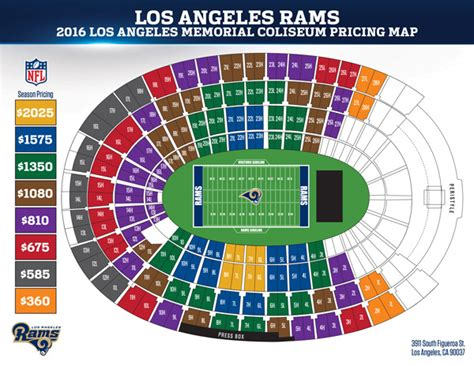 la rams  dallas cowboys lets talk los angeles