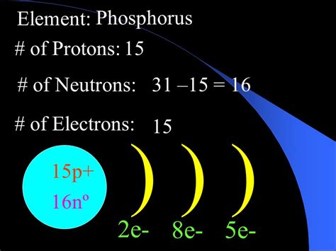 Phosphorus Protons by Atomic Structure And The Periodic Table Ppt