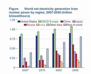 Post-Fukushima, Chinese nuclear power moving up on global ...
